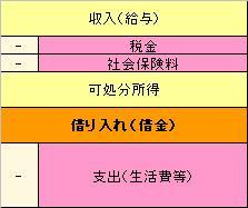 赤字フロー.JPG